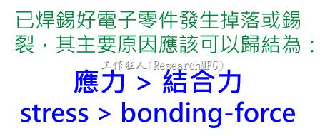 已經焊錫好的電子零件之所以會掉落或發生錫裂,其主要原因應該可以歸結為:【應力(stress) > 結合力(bonding-force)】