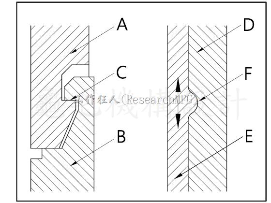 [機構設計]卡勾設計的迷思:卡勾的功能