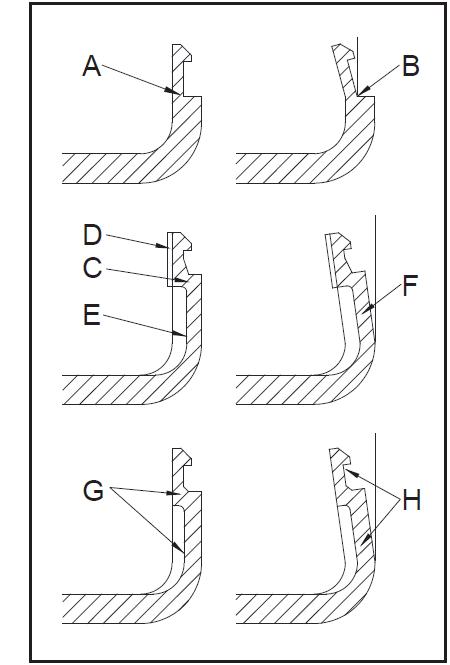 [機構設計]卡勾設計的迷思:卡勾設計的原則掌控