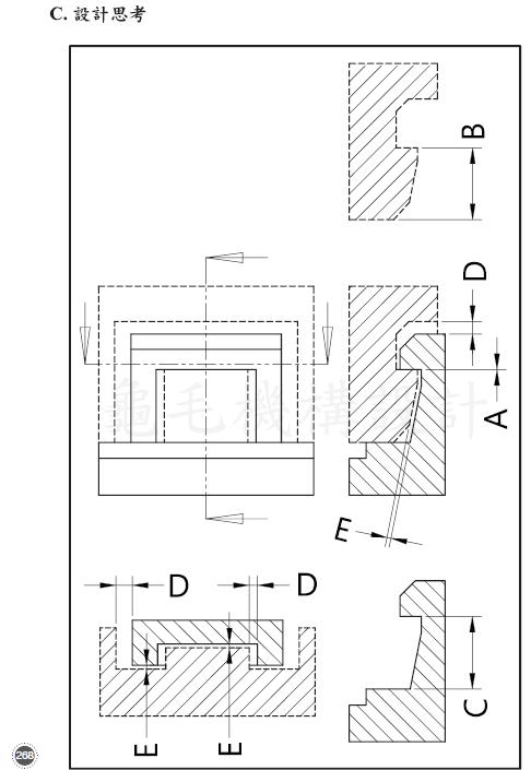 龜毛設計-卡勾設計的迷思268