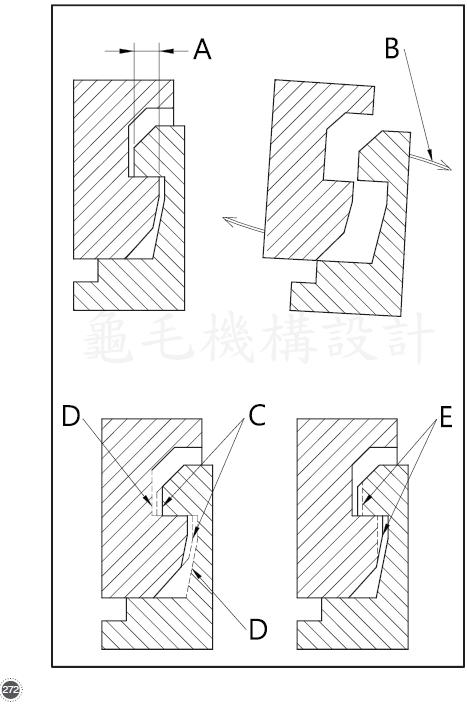 龜毛設計-卡勾設計的迷思272