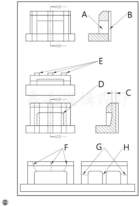 龜毛設計-卡勾設計的迷思274