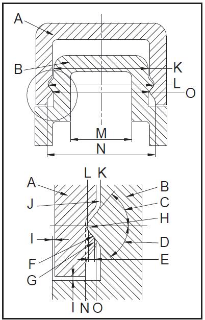 龜毛設計-卡勾設計的迷思284