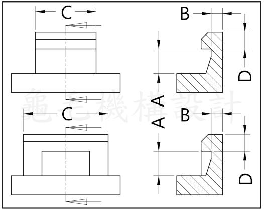 龜毛設計-卡勾設計的迷思286-1