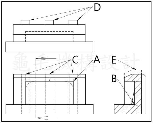 龜毛設計-卡勾設計的迷思293-1