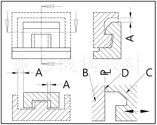 龜毛設計-卡勾設計的迷思294-1