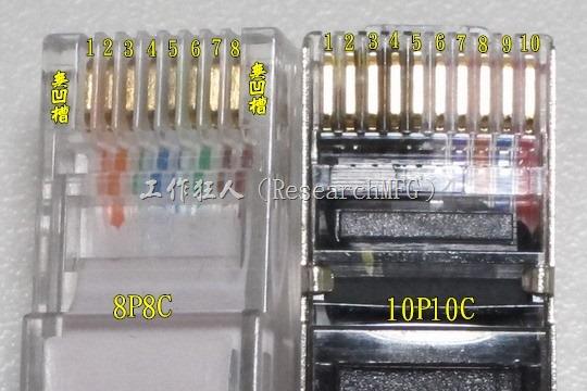 什麼是10P10C、10P8C、8P8C?RJ45與MOD 10又是什麼?