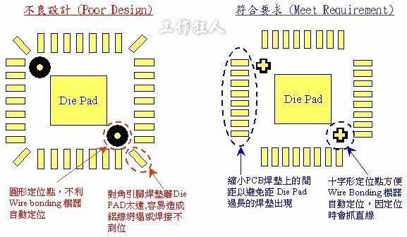 COB對PCB設計的要求