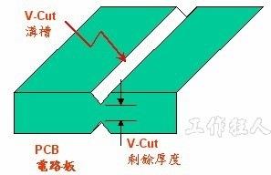 PCB V-Cut