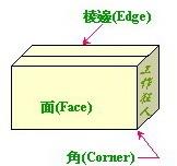 drop_test_carton01