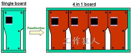 PCB採用「陰陽板」拼板的好處