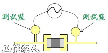 PCB電路板上面為何要有測試點?