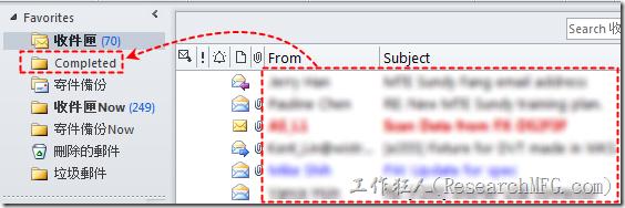 電子郵件完成