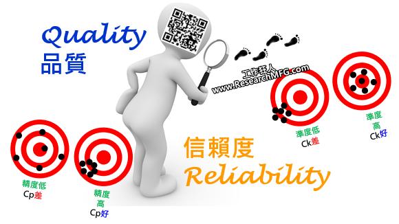 品質(Quality)與可靠度(Reliability)有何不同?