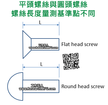 平頭螺絲與圓頭螺絲螺絲長度量測基準點不同