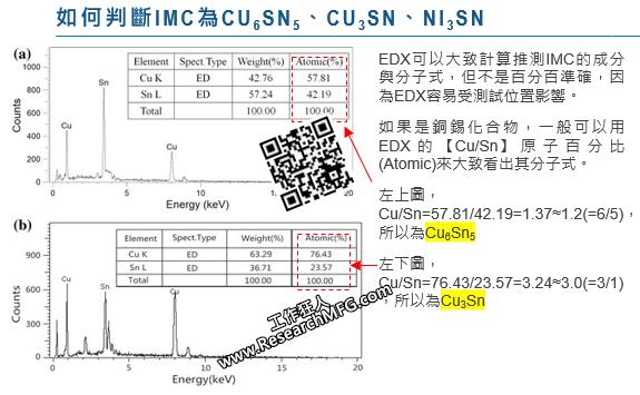 如何用EDX判斷IMC為Cu6Sn5、Cu3Sn、Ni3Sn