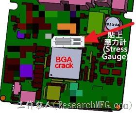 BGA_crack_stress_gauge