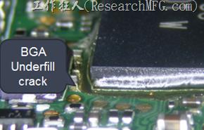 下面兩張照片就顯示既使添加了底部填充膠underfill,經過摔落後還是發生BGA錫球破裂的問題,因為連Underfill膠都裂開了。