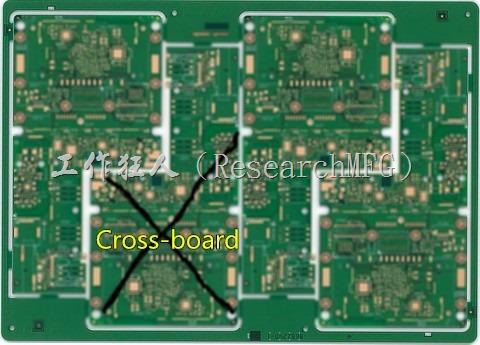 名詞解釋:什麼是【Cross-board】【X-board】【打叉板】