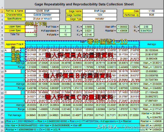 介紹如何使用網友分享Excel表格計算Gage R&R(長表格法)