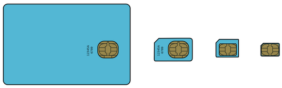 GSM_SIM_card