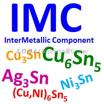 IMC_Intermetallic_component