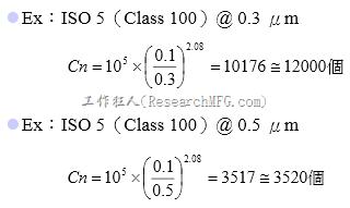 ISO-14644-1無塵室粒子計算示範