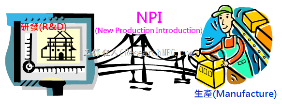 介紹NPI(New Product Introduction)在公司的角色與職責