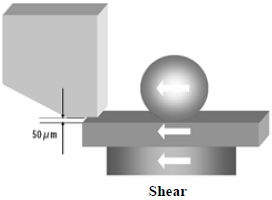 Shear_test
