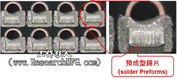 增加焊錫量的另一選擇 ─ Solder preforms (預成型錫片)