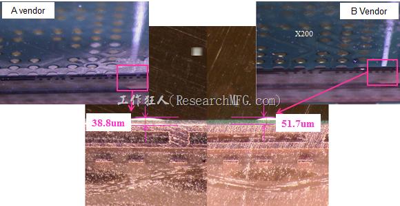 根據SMT代工廠的回覆,因為這片板子總共有兩家不同的供應商,而實際量測這兩家供應商的綠漆(solder mask)及絲印層(silkscreen)印刷後發現其厚度相差了27.1um,所以造成錫膏量的差異。