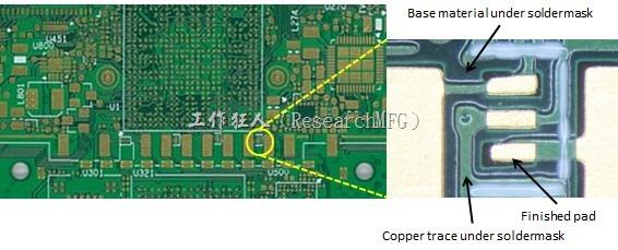 Solder Mask(S/M)是什麼?對PCB有什麼用處?只有綠色嗎?