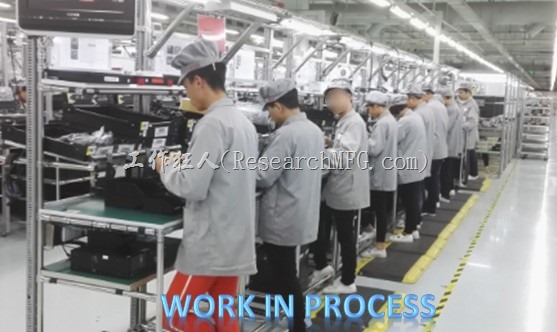 名詞解釋:何謂WIP(Work-In-Process)在製品、FGI成品?