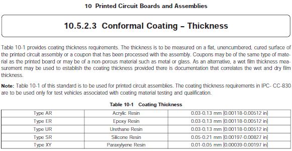 三防漆(Conformal coating)塗膠厚度