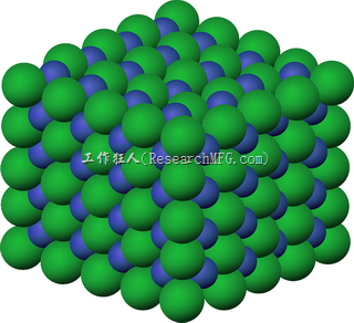 crystal-structure-density