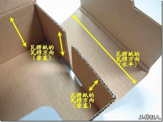 圖片顯示內紙箱的四面牆的瓦楞方向都垂直於箱底,瓦楞強度可以發揮,雖然短邊折彎回來的地方有水平的瓦楞,但仍然可以取得較強壯的上下支撐力道。