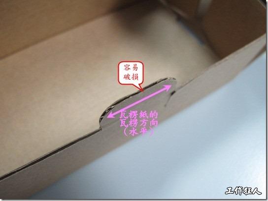 圖片顯示瓦楞方向平行於箱底,卡扣地方的瓦楞也被設計成水平的方向,如果受潮或多使用幾次之後就容易折彎變形。