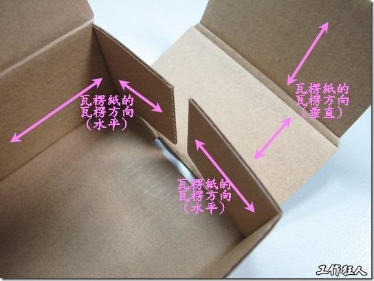 圖片顯示內紙箱的四個牆的瓦楞方向平行於箱底,瓦楞強度不易發揮,只有短邊折彎回來的地方有垂直的瓦楞。