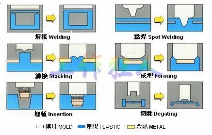 Ultrasonic_process01