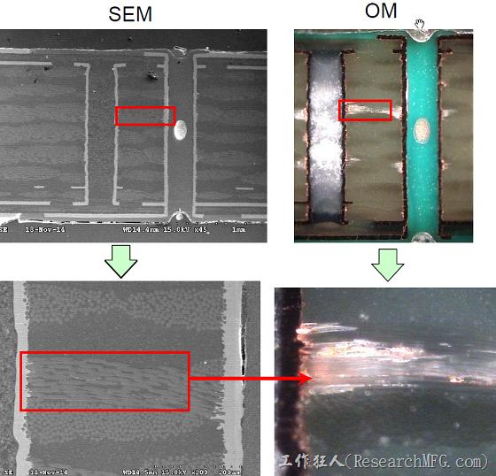 ACF(Conductive Anodic Filament,導墊性細絲物,陽極性玻璃纖維絲漏電現象)。圖片使用藥水處理過,清潔切片研磨時可能的沾污,用EDX打出來結果發現Au(金)的元素介於通孔與盲孔的中間。