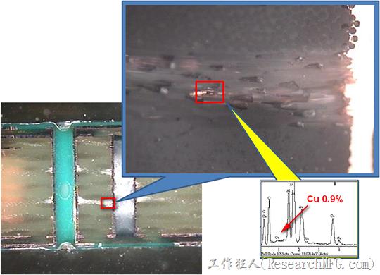 圖片是確認短路持續發生的板子切片後所呈現出來的樣子,在還沒有使用藥水處理前,可以看到一長條的有同元素的現象橫跨在通孔與盲孔之間,不過這也有可能只是切片研磨的時候把通孔孔壁的銅給帶過去的而已。