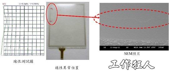 TouchPanel draw line test fail(觸控螢幕劃線偏移出現曲線測試)