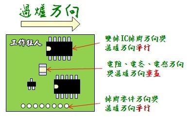 波焊(Wave soldering)時零件擺放的設計規範