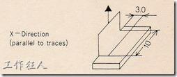 HSC的玻璃測試:在正常情況下 X方向的剝離強度必須大於500g,而Y方向則必須大於200g