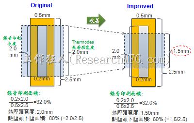 HotBar熱壓頭焊接面積改善