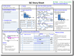 單張 QC Story Sheet 範例表格
