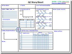 單張 QC Story Sheet 空白表格