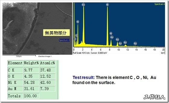 無異物污染的EDX分析結果。有C(碳)、O(氧)、Ni(鎳)、Au(金),少了氯(Cl)的成份