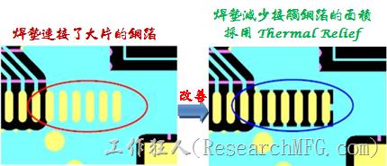 設計Thermal Relief pad(熱阻焊墊/限熱焊墊)降低焊接不良