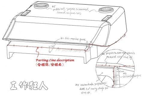 塑膠設計基礎觀念-合模線/分模線(Parting line)